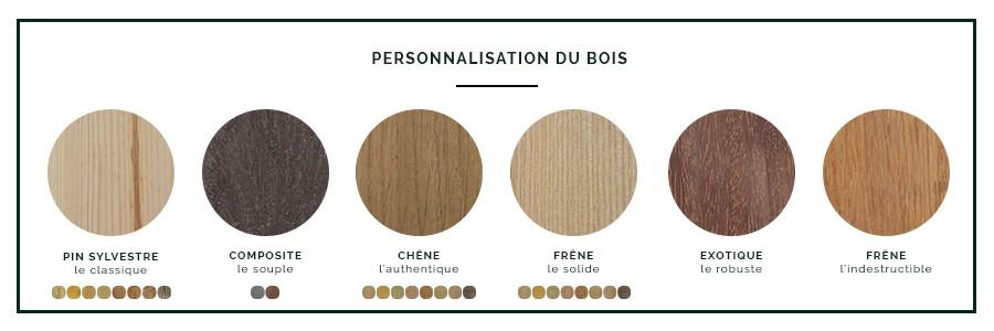 façade personnalisation de l'essence du bois